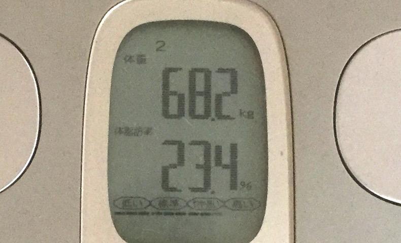 1日1食を2年継続した効果は?78kgだった体重は?